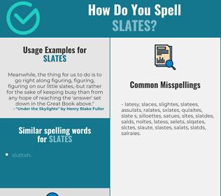 Correct spelling for slates