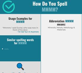Correct spelling for MMMM