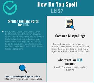 Correct spelling for LEIS