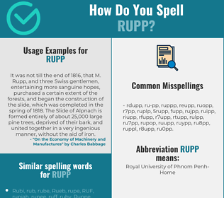 Correct spelling for RUPP