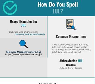 Correct spelling for JUL