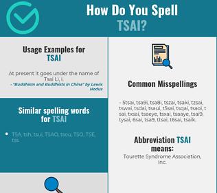 Correct spelling for TSAI
