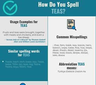 Correct spelling for TEAS