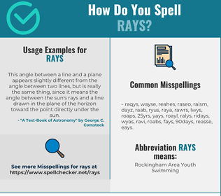 Correct spelling for RAYS