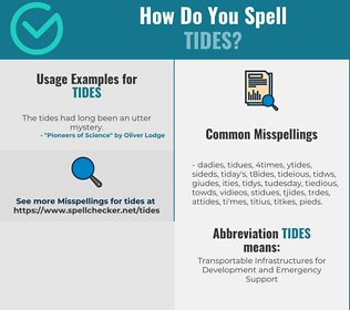 Correct spelling for TIDES