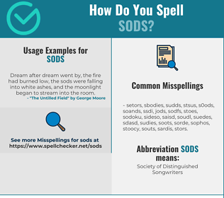 Correct spelling for SODS
