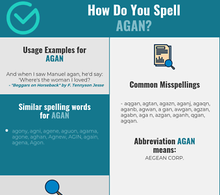 Correct spelling for AGAN