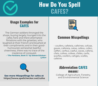 Correct spelling for CAFES