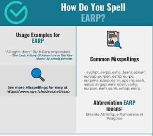 Correct spelling for EARP