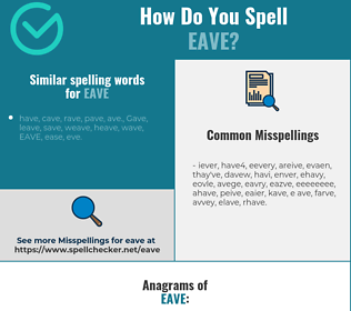 Correct spelling for EAVE