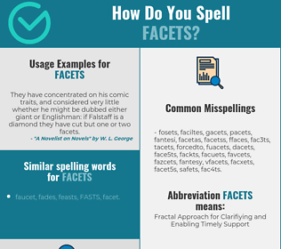 Correct spelling for FACETS