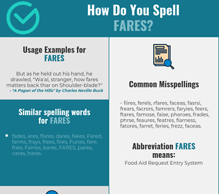 Correct spelling for FARES