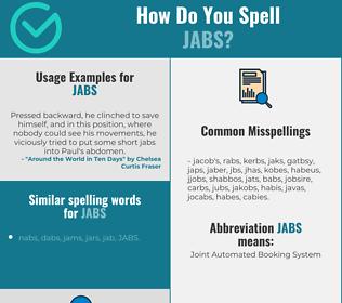Correct spelling for JABS