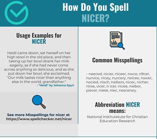 Correct spelling for NICER
