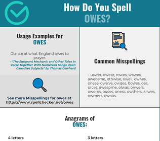 Correct spelling for OWES