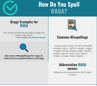Correct spelling for RAGA