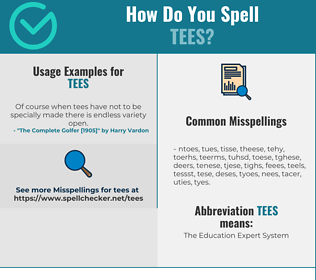 Correct spelling for TEES