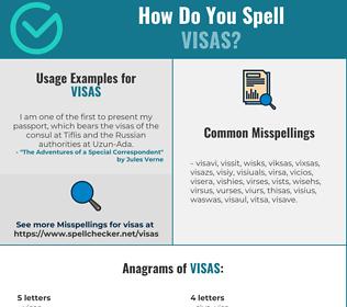 Correct spelling for VISAS