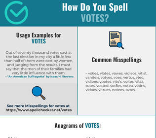 Correct spelling for VOTES