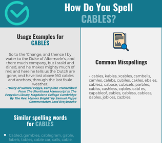 Correct spelling for cables