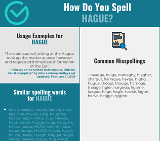 Correct spelling for Hague