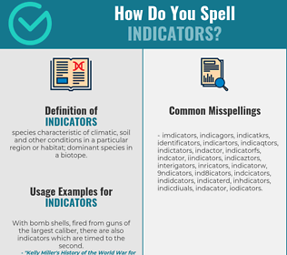 Correct spelling for indicators