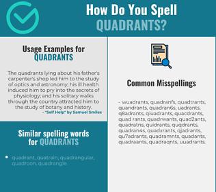 Correct spelling for quadrants