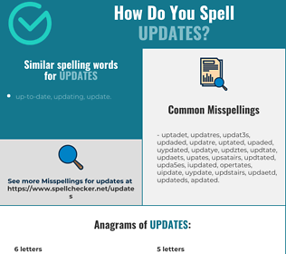 Correct spelling for updates