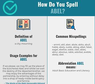 Correct spelling for abel