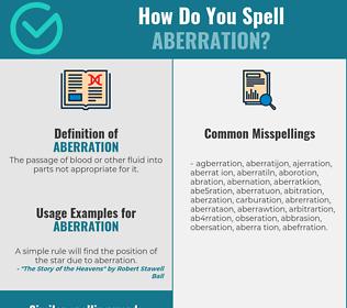 Correct spelling for aberration