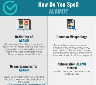 Correct spelling for alamo