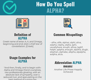 Correct spelling for alpha