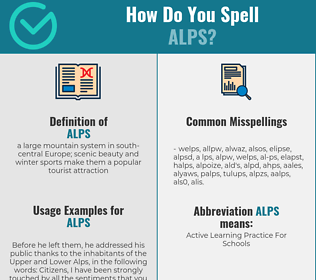 Correct spelling for alps