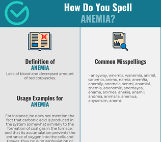 Correct spelling for anemia
