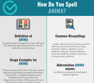 Correct spelling for anima