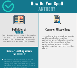 Correct spelling for anther