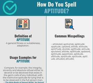 Correct spelling for aptitude