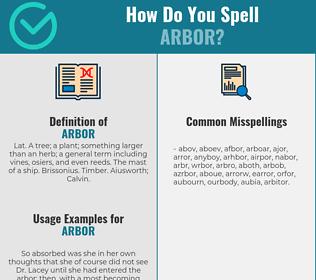 Correct spelling for arbor