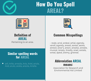Correct spelling for areal