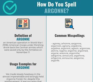 Correct spelling for argonne