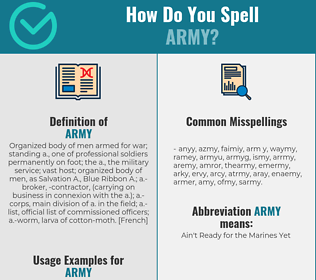 Correct spelling for army
