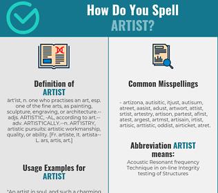 Correct spelling for artist