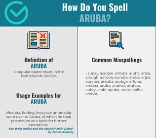 Correct spelling for aruba