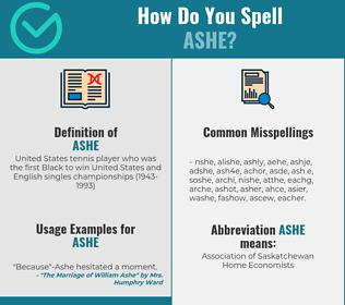 Correct spelling for ashe