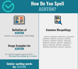 Correct spelling for ashton