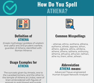 Correct spelling for athena