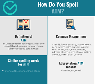 Correct spelling for atm