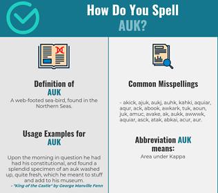 Correct spelling for auk