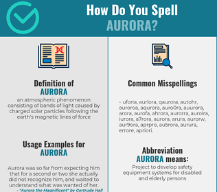 Correct spelling for aurora