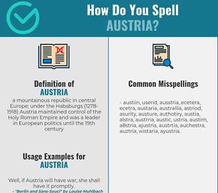 Correct spelling for austria